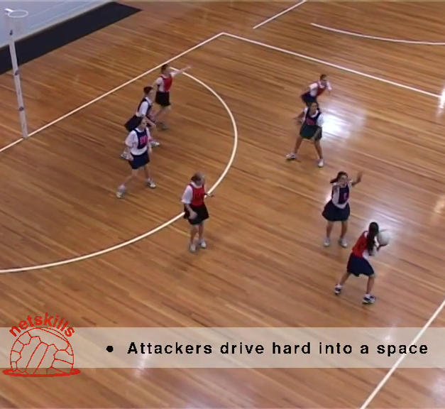 Centre Pass Game