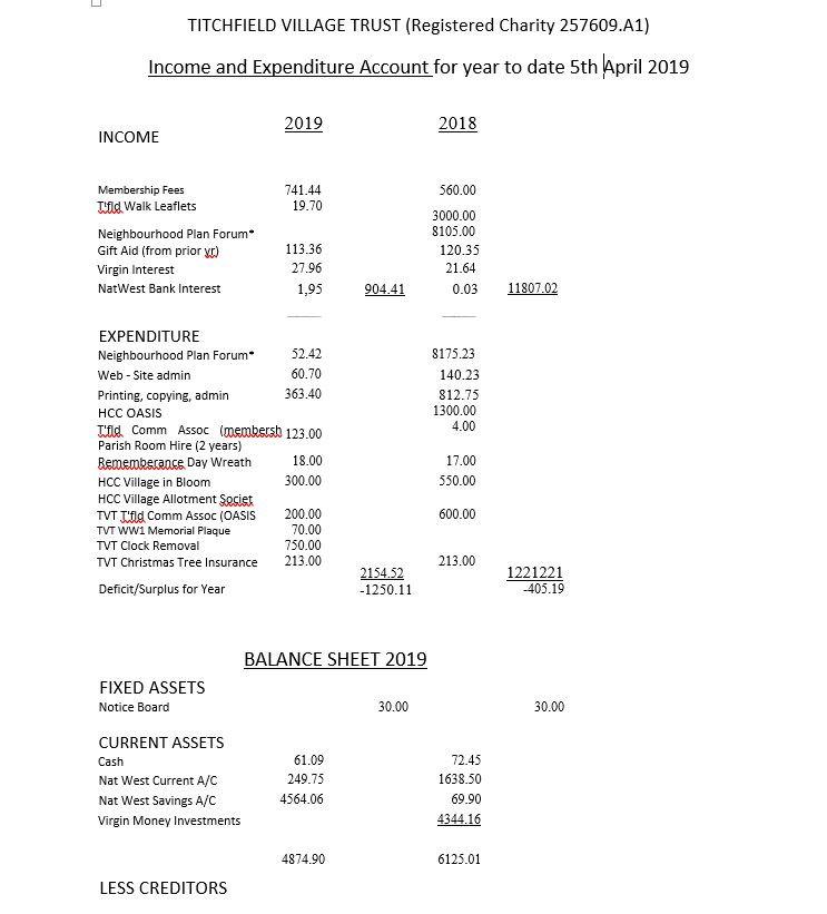 Accounts 2019 jpeg 1.JPG