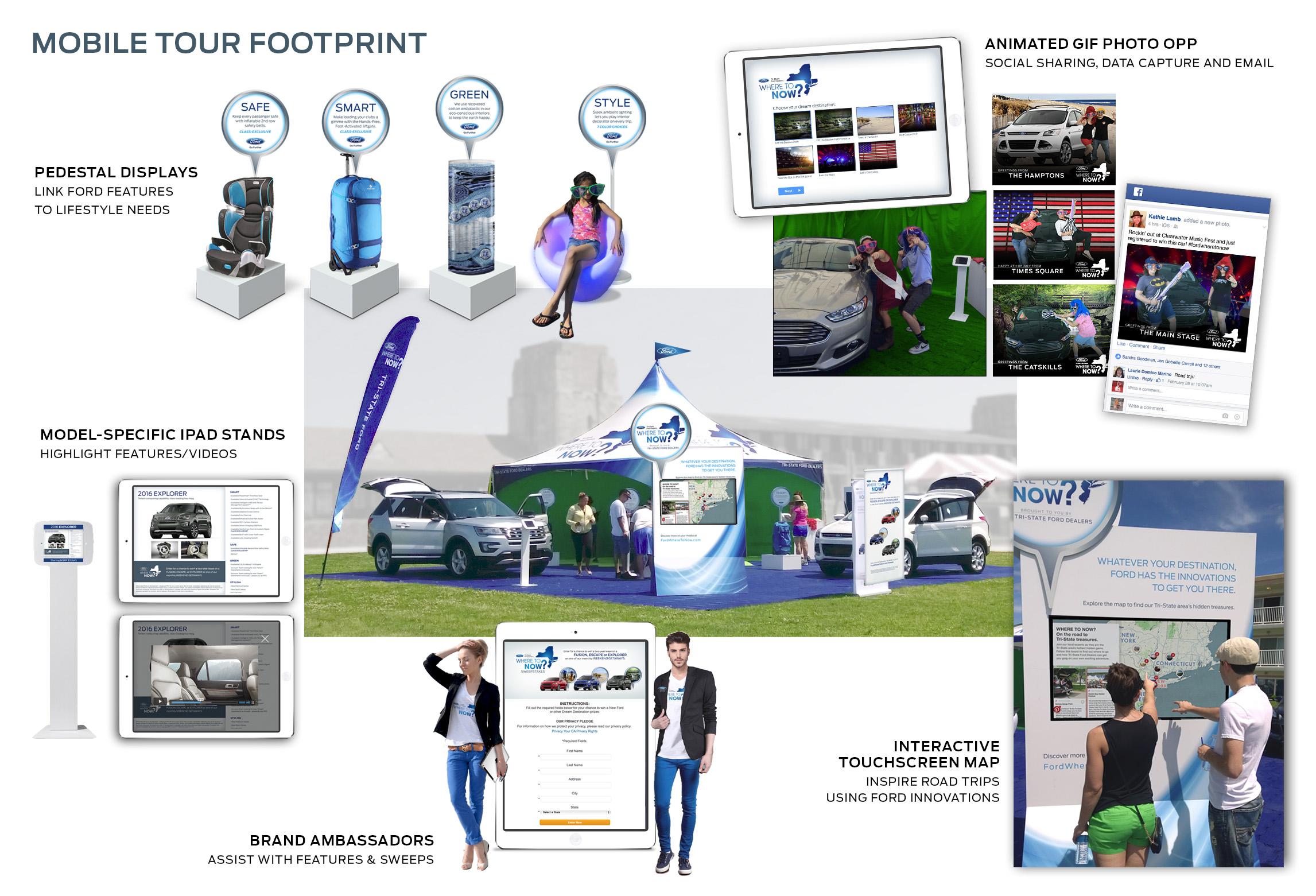 Mobile Tour Footprint