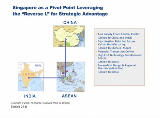 Singapore: Leveraging the Reverse Pivot Advantage in Asia