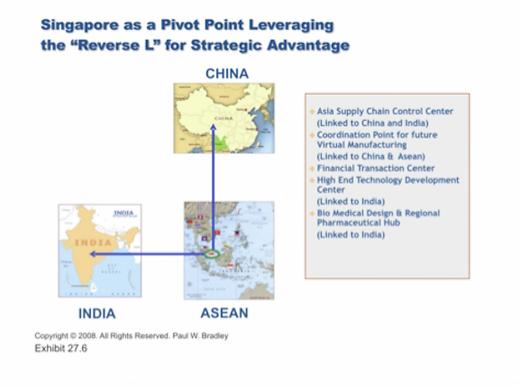 Singapore: Leveraging the Reverse Pivot Advantage in Asia