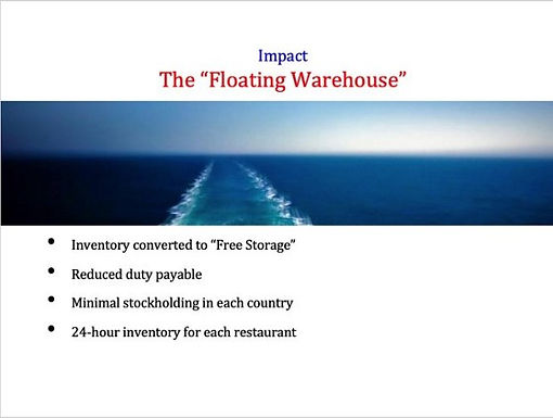The Floating Warehouse by Paul W Bradley