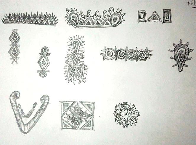 Understanding Rabari forms