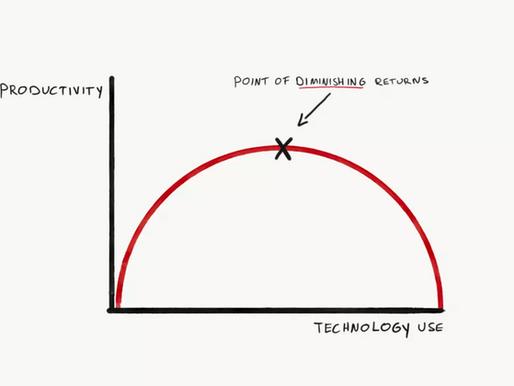 Nível de Maturidade X Slack