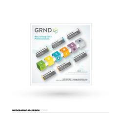 GRND Info-Graphic