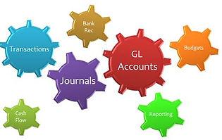 Account management image.jpg