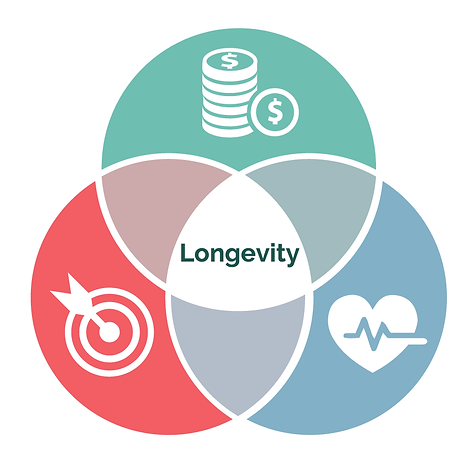 longevity-01.png