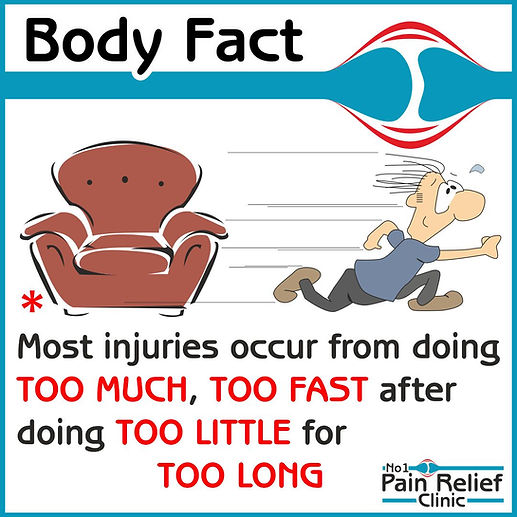 Body fact - most injuries occur from doing too much, too fast after doing too little for too long.