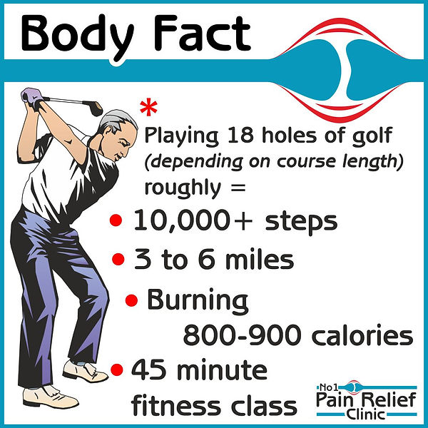 Body fact about golf