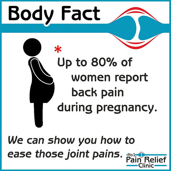 Body Fact about pregnancy and pain