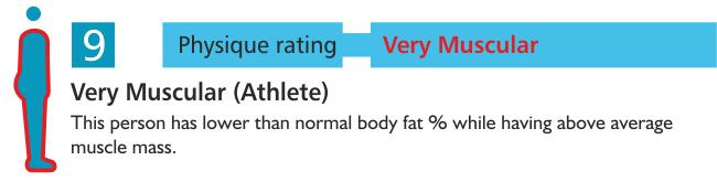 Very Muscular