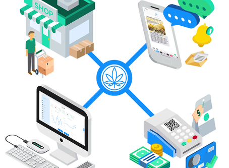 Why Dispensary Loyalty Programs are More Important than Ever