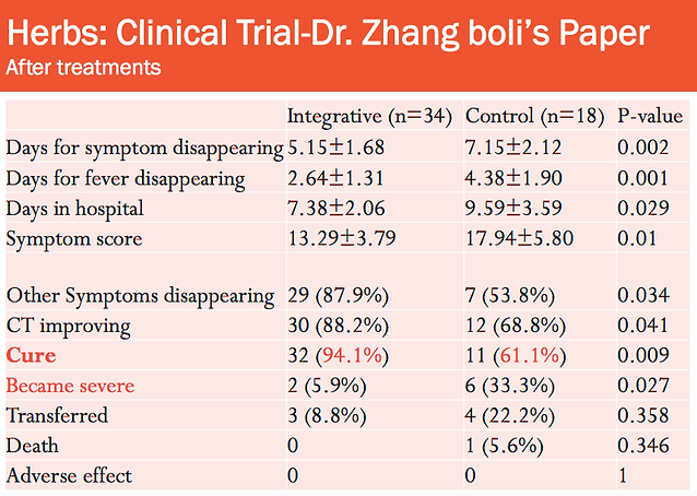 Clinical Trial-DrZhang.png