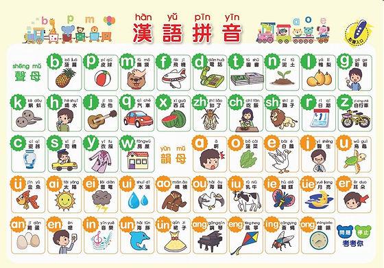 普通話拼音.jpeg