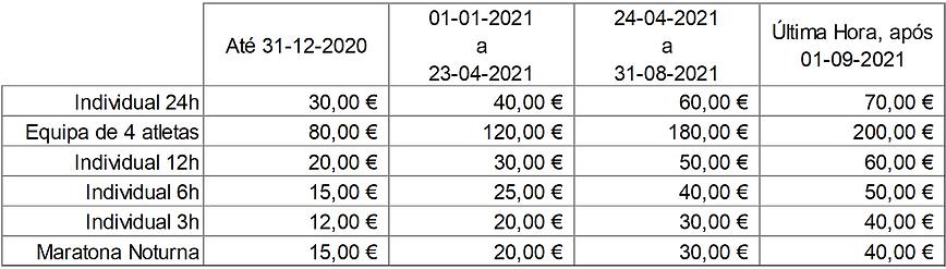 Preços setembro 2021.png