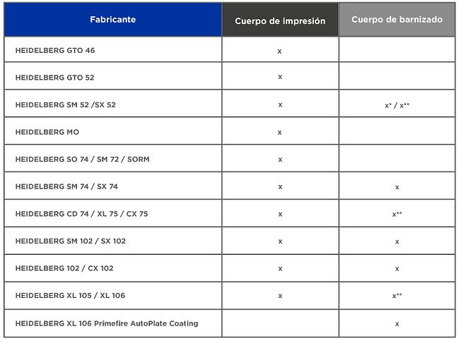 TABLAS-43.png