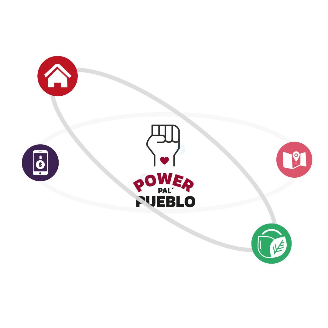 Somos una entidad sin ánimo de lucro que busca mejorar a nivel global las condiciones de vida de las comunidades rurales