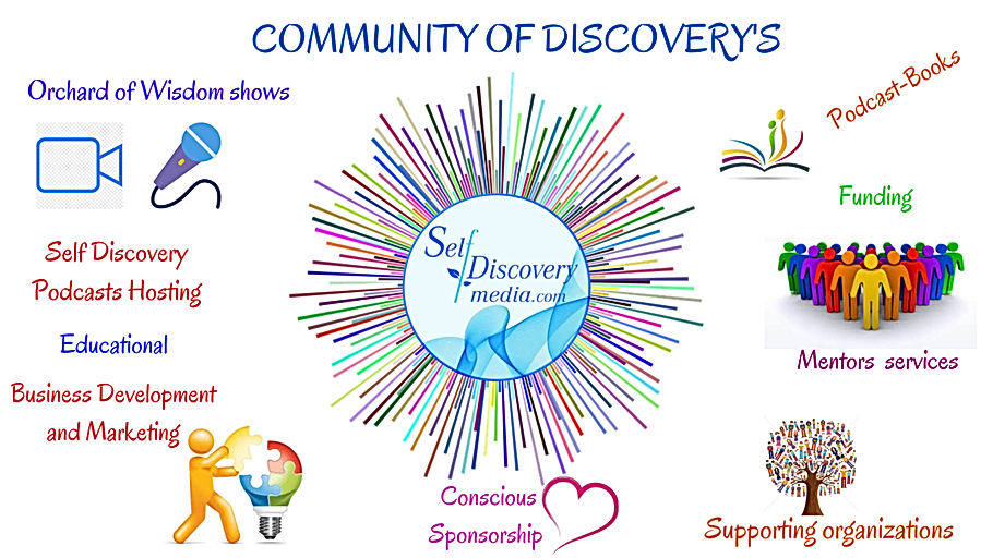 1COMMUNITY-OF-DISCOVERIES-.png