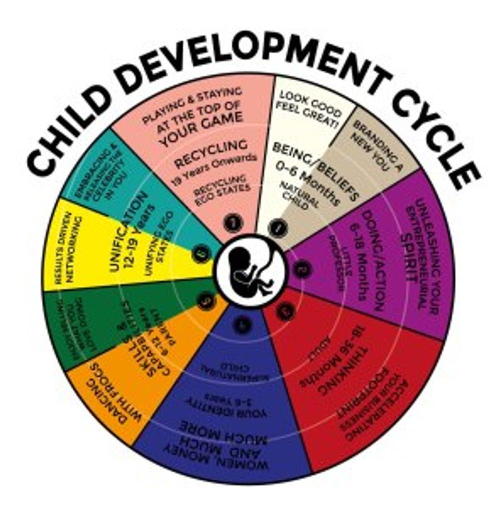 ChildDevCycle_v10