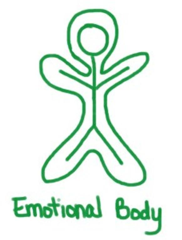 emotional body