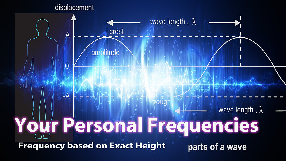 Personal Frequency -Inner Circle