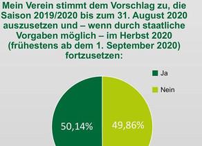 Votum: 50,14 Prozent für Fortsetzung des Spielbetriebs