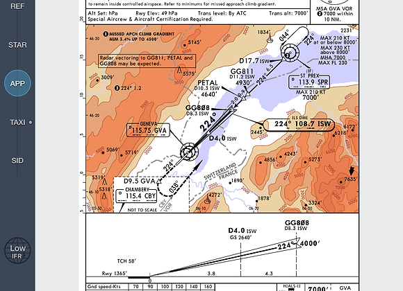 Jeppesen IFR Charts for Intended Course