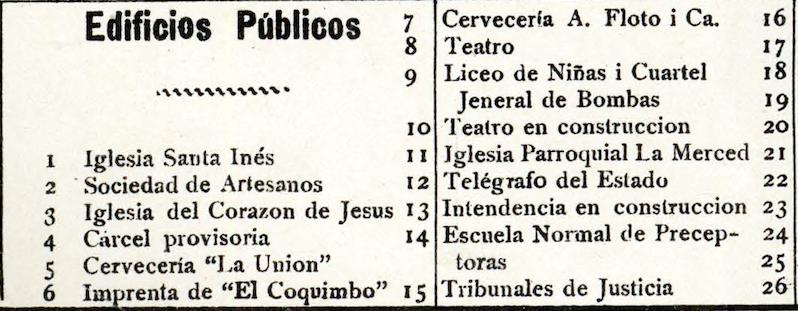 Plano topográfico de La Serena 1895
