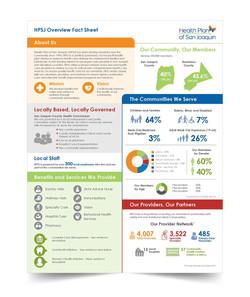 HPSJ Overview Fact Sheet