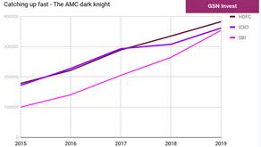 The AMC dark knight: SBI MF