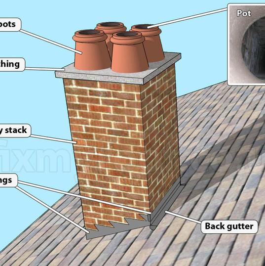 chimney-stack-.jpg