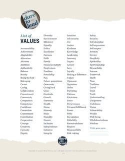 Values copy