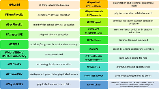 HPE Hashtags.png