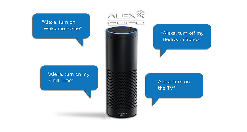 Amazon Echo sample commands