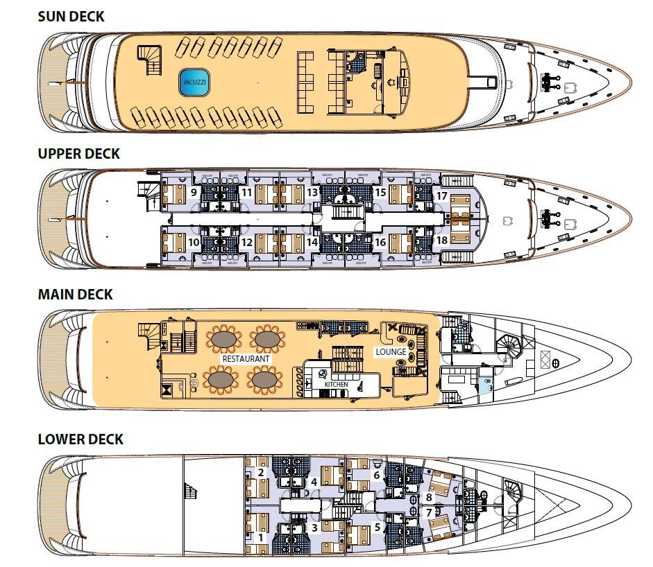 MS Premier Deck Plans