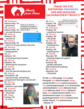 A list of 58 to 106 teachers who have received care packages from provideInc.