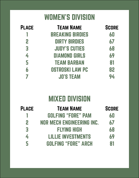 Team Scores2.png