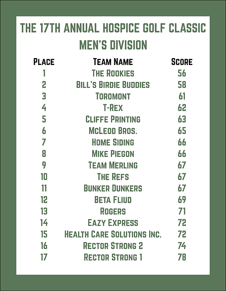 Team Scores.png