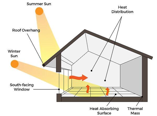 passive-solar-design_edited.jpg