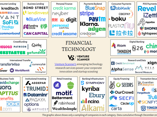 Recent Developments in the FinTech Industry