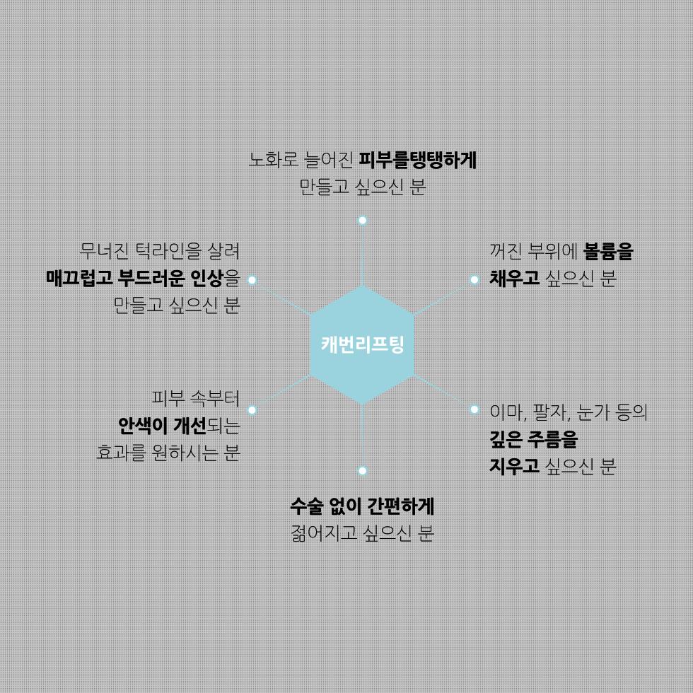 캐번리프팅 추천.png