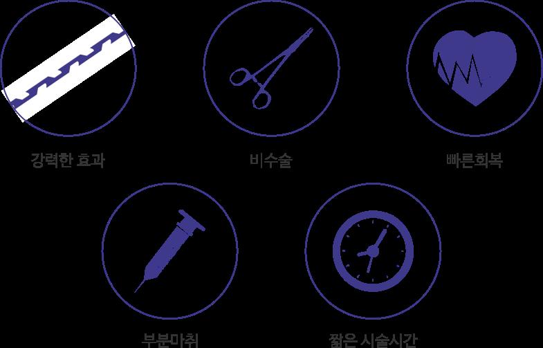더아이비 쁘띠코 장점.png