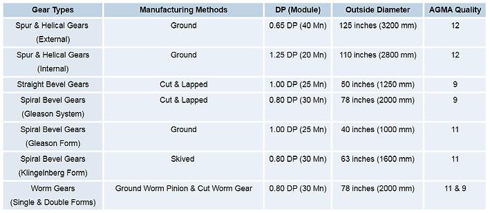 Gear Chart.jpg