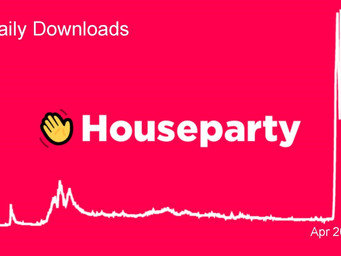 Houseparty – should I stay or should I go now?