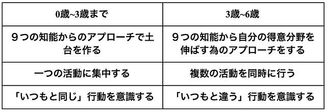 スクリーンショット 2019-01-30 19.21.39.png