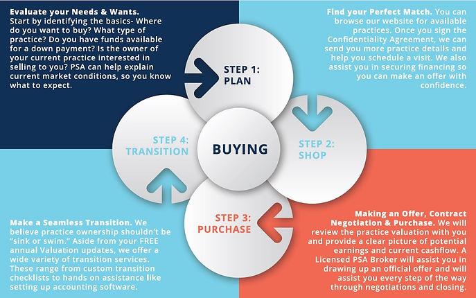Buyer Diagram.JPG