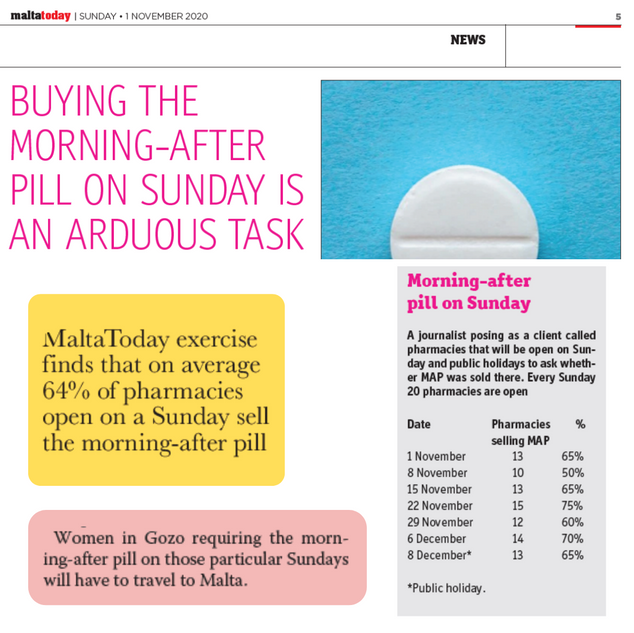 MaltaToday morning after pill survey