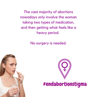 Medical abortion with pills