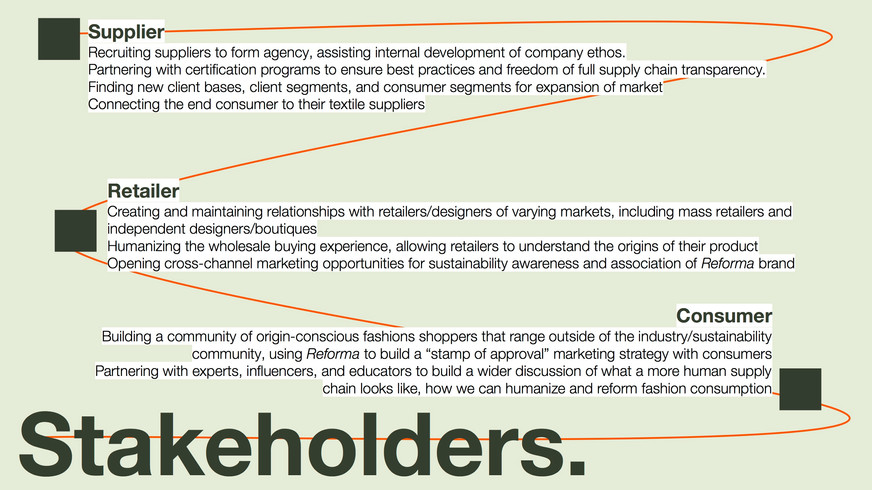 Supply chain/stakeholder map
