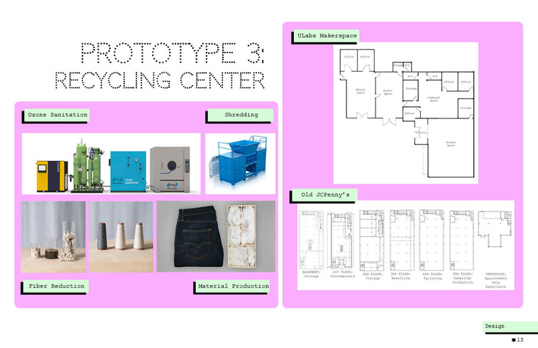Textile recycling center process and prototype